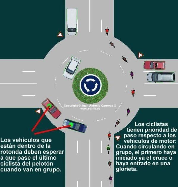 normas de circulacion para ciclistas en carretera